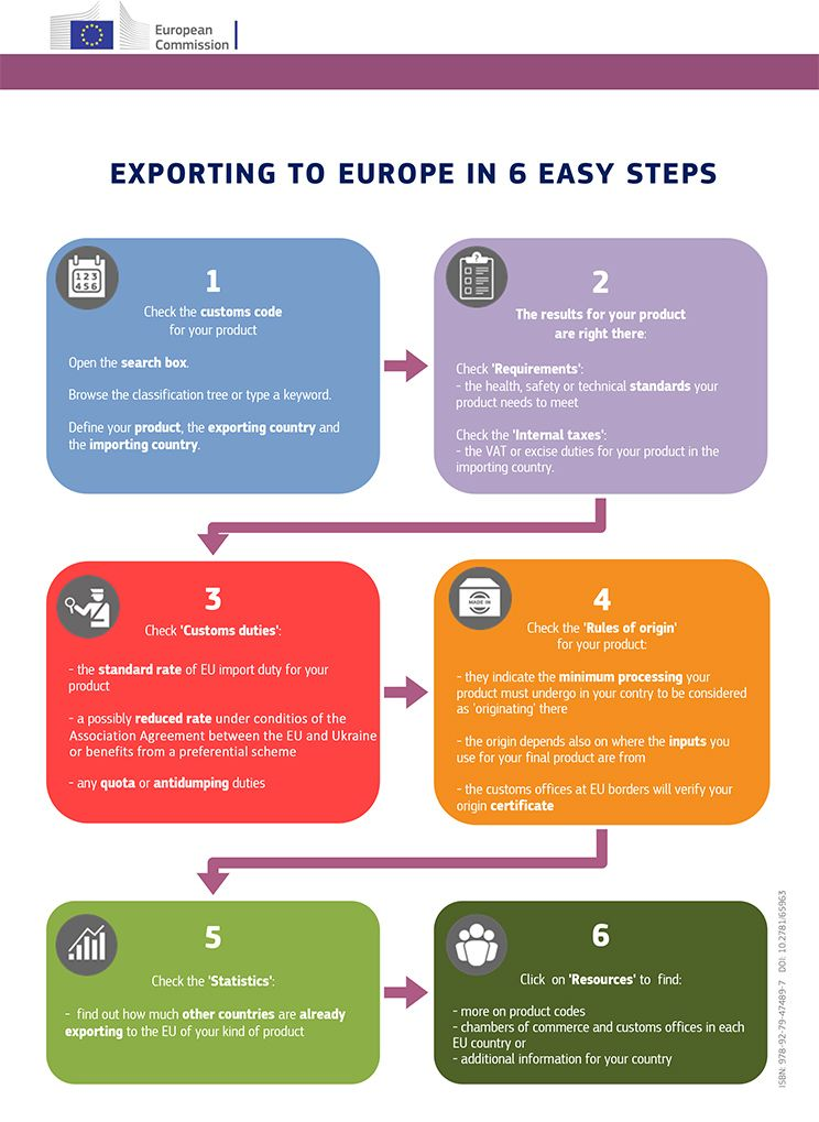 ExportingtoEuropein6steps_EN_low