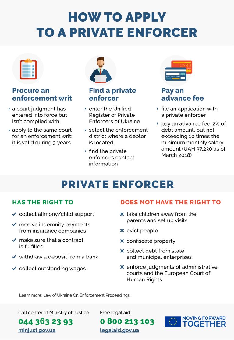 private-enforcer-ENG