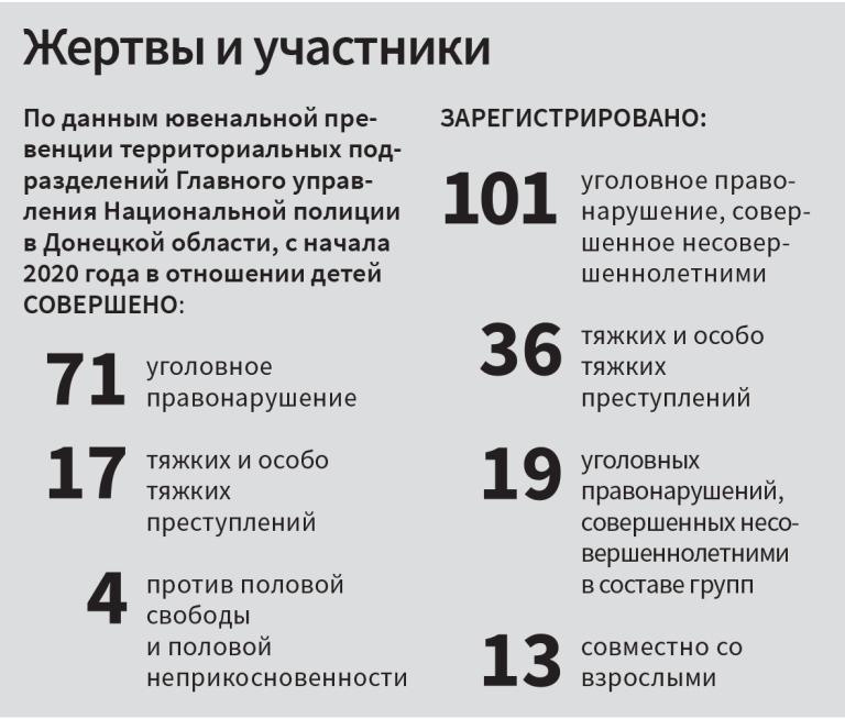 Выноска с цифрами