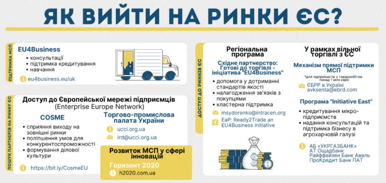 infografika-dlya-stati-1024x486
